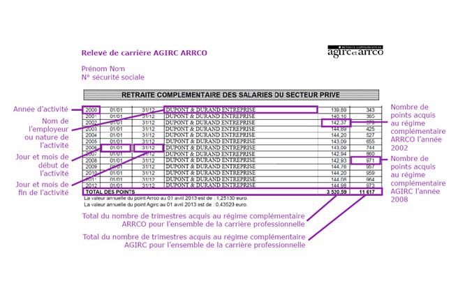 Releve De Carriere Arrco Et Agirc